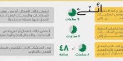 مواعيد مكتب العمل السعودي هام جدا 1 رقم مكتب العمل